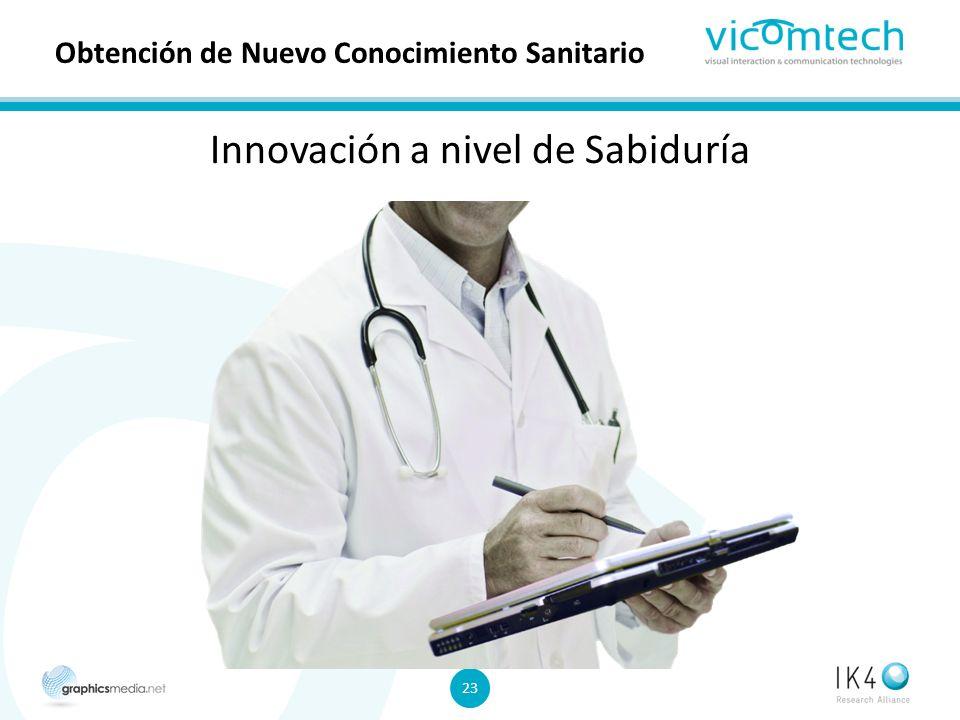 23 Obtención de Nuevo Conocimiento Sanitario Innovación a nivel de Sabiduría