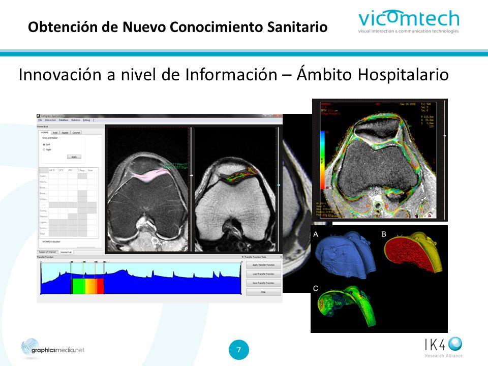 7 7 Innovación a nivel de Información – Ámbito Hospitalario Obtención de Nuevo Conocimiento Sanitario