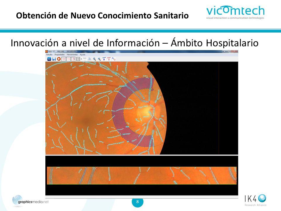 8 8 Innovación a nivel de Información – Ámbito Hospitalario