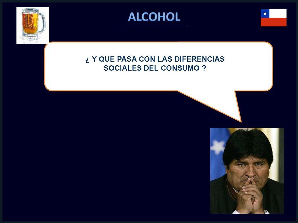 ¿ Y QUE PASA CON LAS DIFERENCIAS SOCIALES DEL CONSUMO