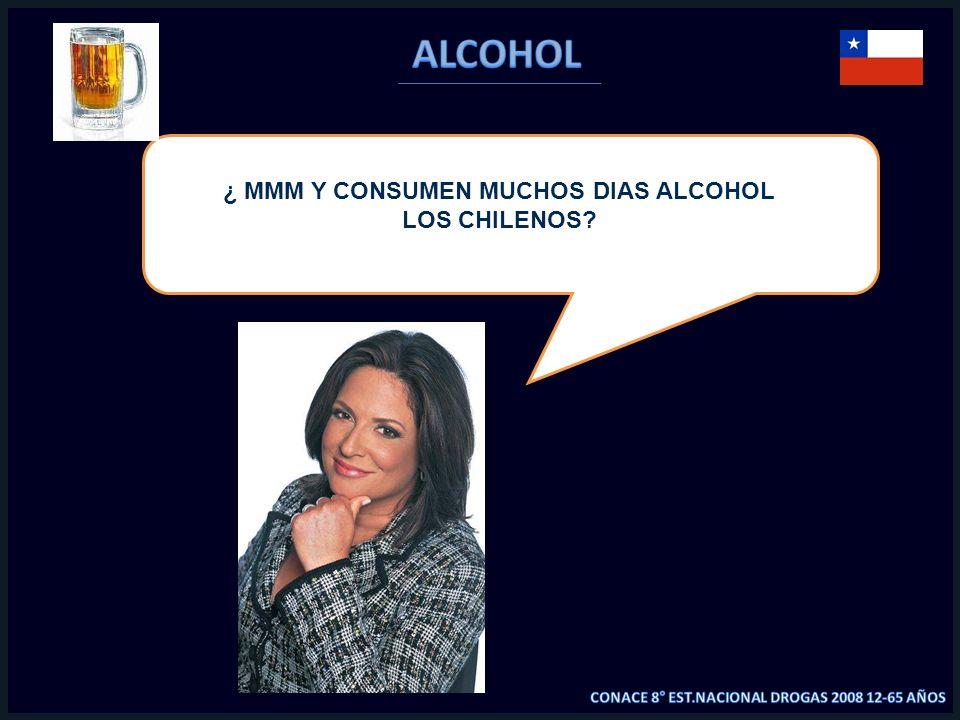 ¿ MMM Y CONSUMEN MUCHOS DIAS ALCOHOL LOS CHILENOS?