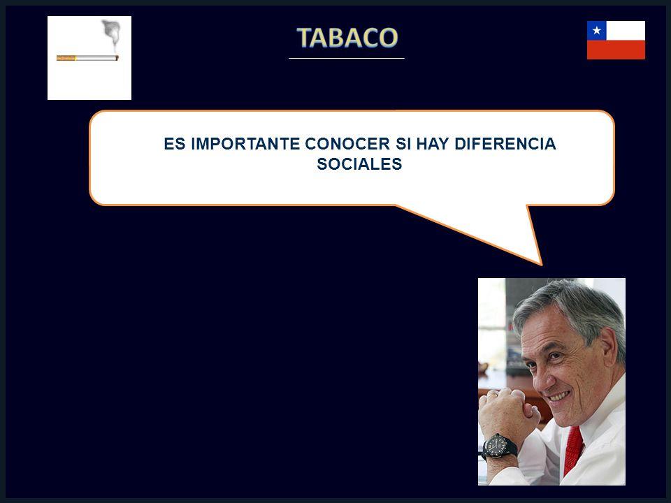 ES IMPORTANTE CONOCER SI HAY DIFERENCIA SOCIALES