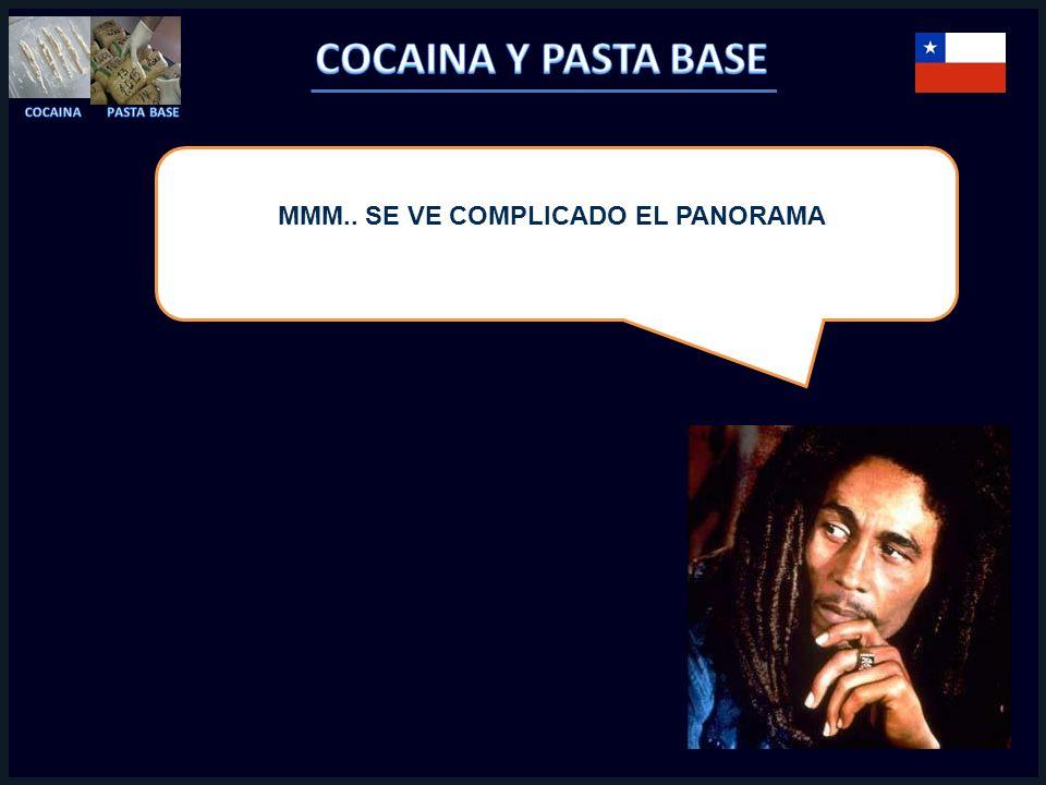 MMM.. SE VE COMPLICADO EL PANORAMA