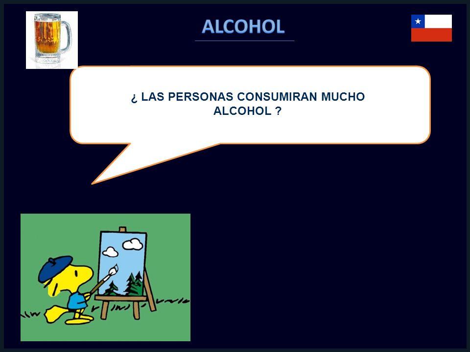 ¿ LAS PERSONAS CONSUMIRAN MUCHO ALCOHOL ?