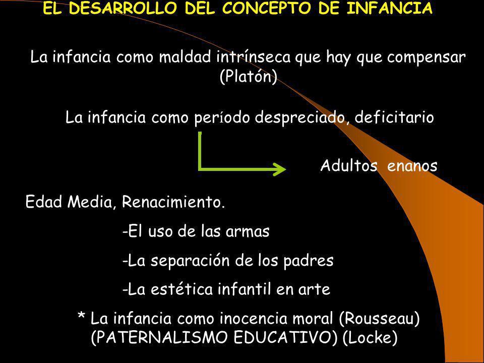 INFANCIA Y EVOLUCIONISMO Investigación animal -Conformación del adulto posterior -Hipersensible a los procesos sociales -El niño como constructor activo Siglo XX.