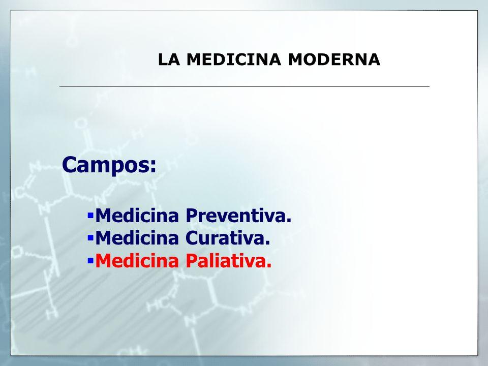 LA MEDICINA MODERNA Campos: Medicina Preventiva. Medicina Curativa. Medicina Paliativa.