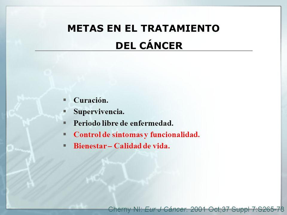 METAS EN EL TRATAMIENTO DEL CÁNCER Curación.Supervivencia.