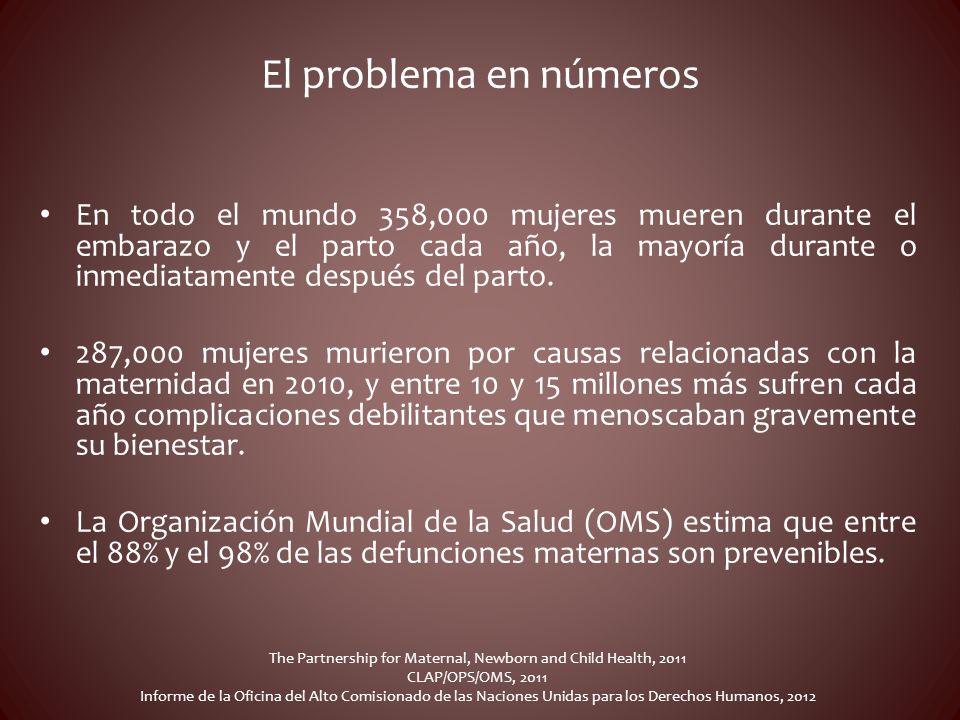 El problema en números En todo el mundo 358,000 mujeres mueren durante el embarazo y el parto cada año, la mayoría durante o inmediatamente después de