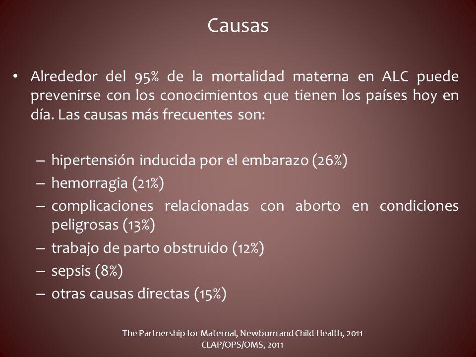 Causas Alrededor del 95% de la mortalidad materna en ALC puede prevenirse con los conocimientos que tienen los países hoy en día. Las causas más frecu