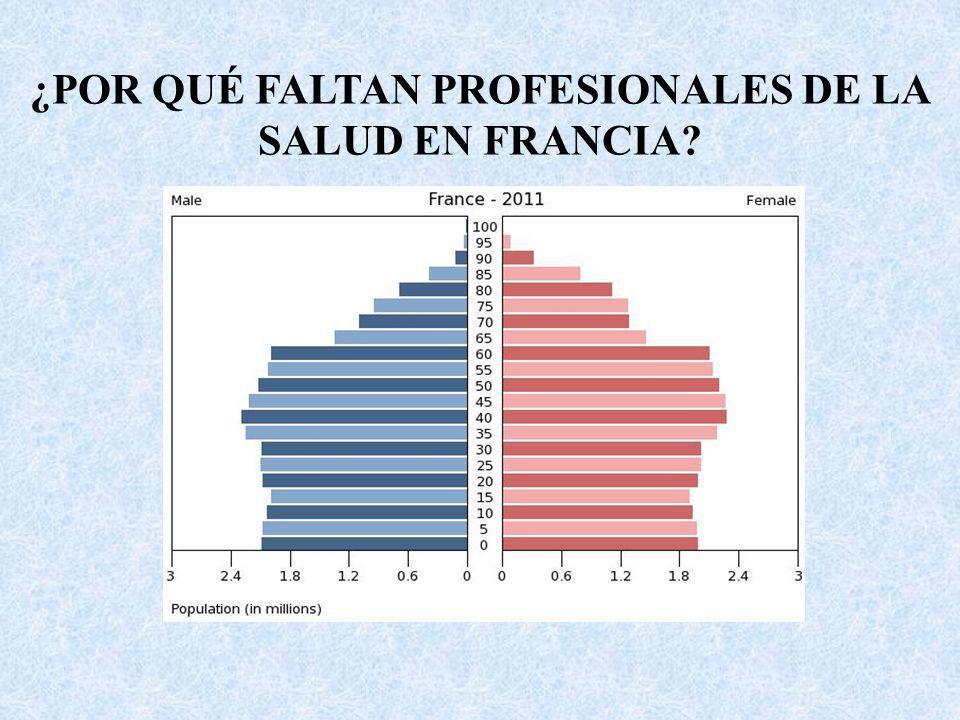 ¿POR QUÉ FALTAN PROFESIONALES DE LA SALUD EN FRANCIA?