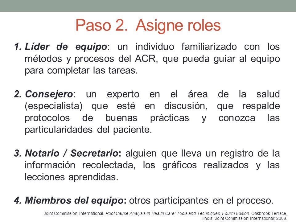 Paso 2. Asigne roles 1.Líder de equipo: un individuo familiarizado con los métodos y procesos del ACR, que pueda guiar al equipo para completar las ta