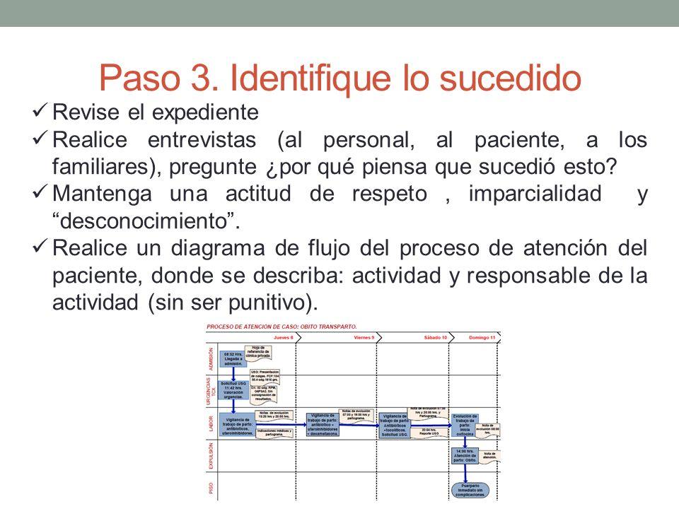 Paso 3. Identifique lo sucedido Revise el expediente Realice entrevistas (al personal, al paciente, a los familiares), pregunte ¿por qué piensa que su