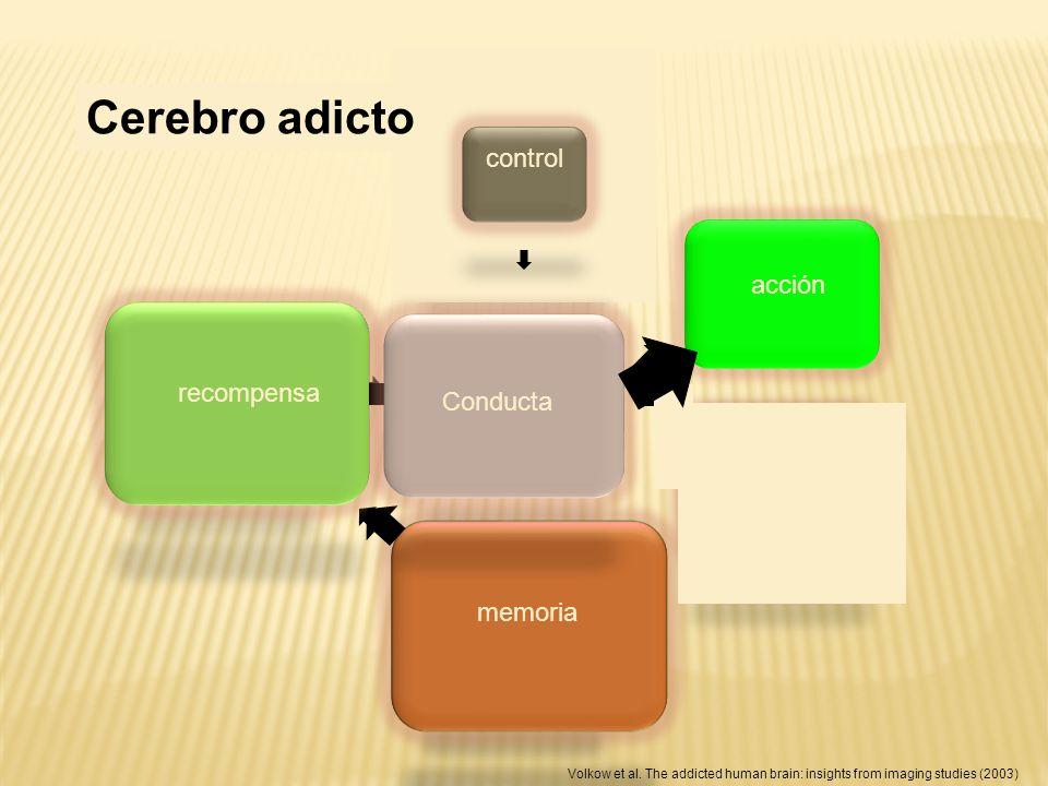 Conducta recompensa memoria control No acción acción control recompensa memoria Conducta Volkow et al. The addicted human brain: insights from imaging