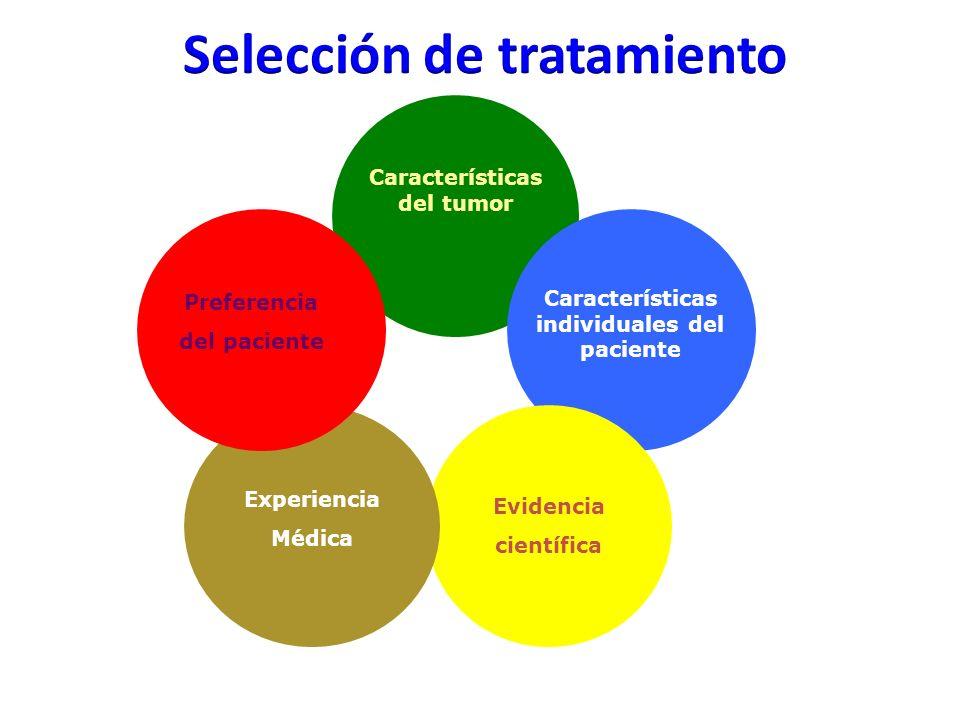Características del tumor Características individuales del paciente Evidencia científica Experiencia Médica Preferencia del paciente