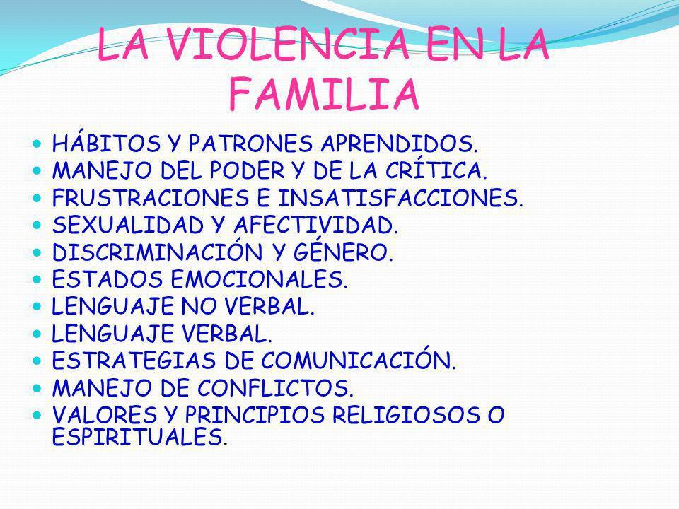 LA VIOLENCIA EN LA FAMILIA HÁBITOS Y PATRONES APRENDIDOS. MANEJO DEL PODER Y DE LA CRÍTICA. FRUSTRACIONES E INSATISFACCIONES. SEXUALIDAD Y AFECTIVIDAD