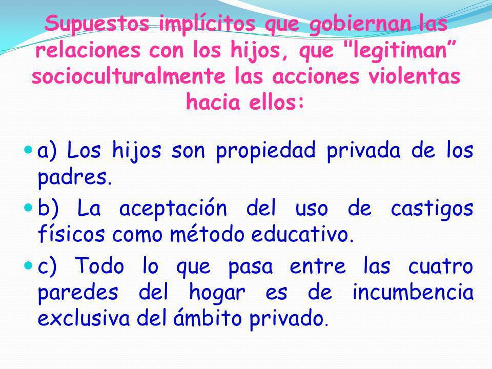 a) Los hijos son propiedad privada de los padres. b) La aceptación del uso de castigos físicos como método educativo. c) Todo lo que pasa entre las cu