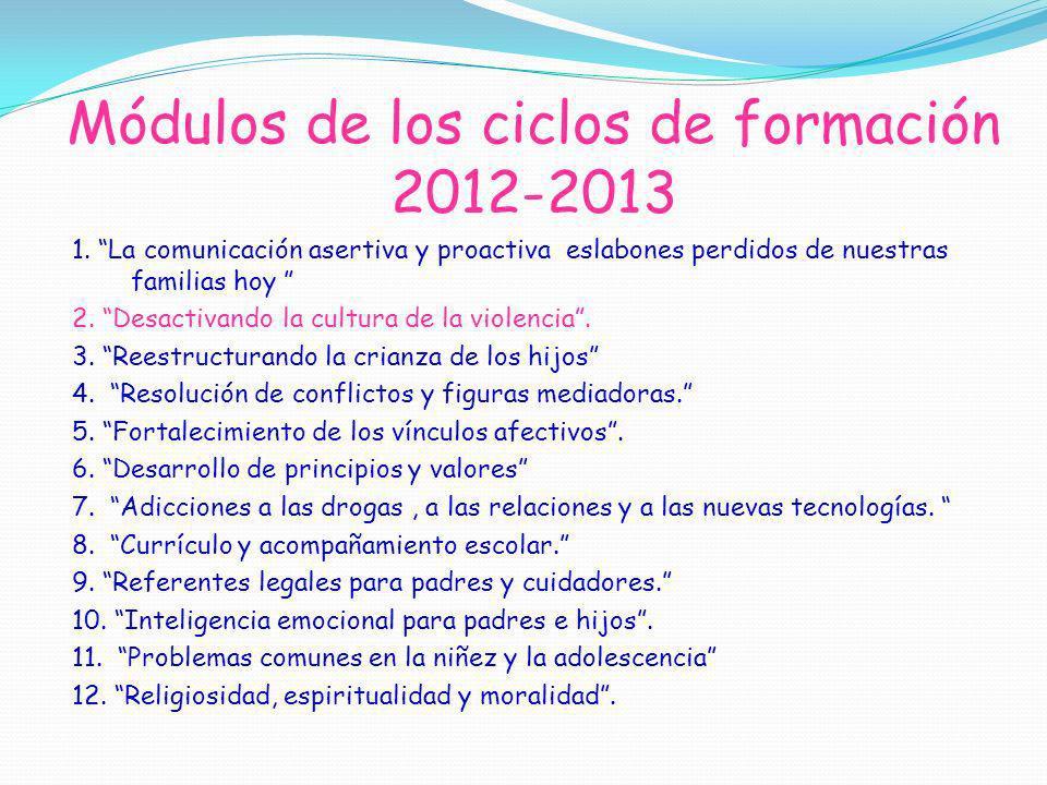 Módulos de los ciclos de formación 2012-2013 1. La comunicación asertiva y proactiva eslabones perdidos de nuestras familias hoy 2. Desactivando la cu