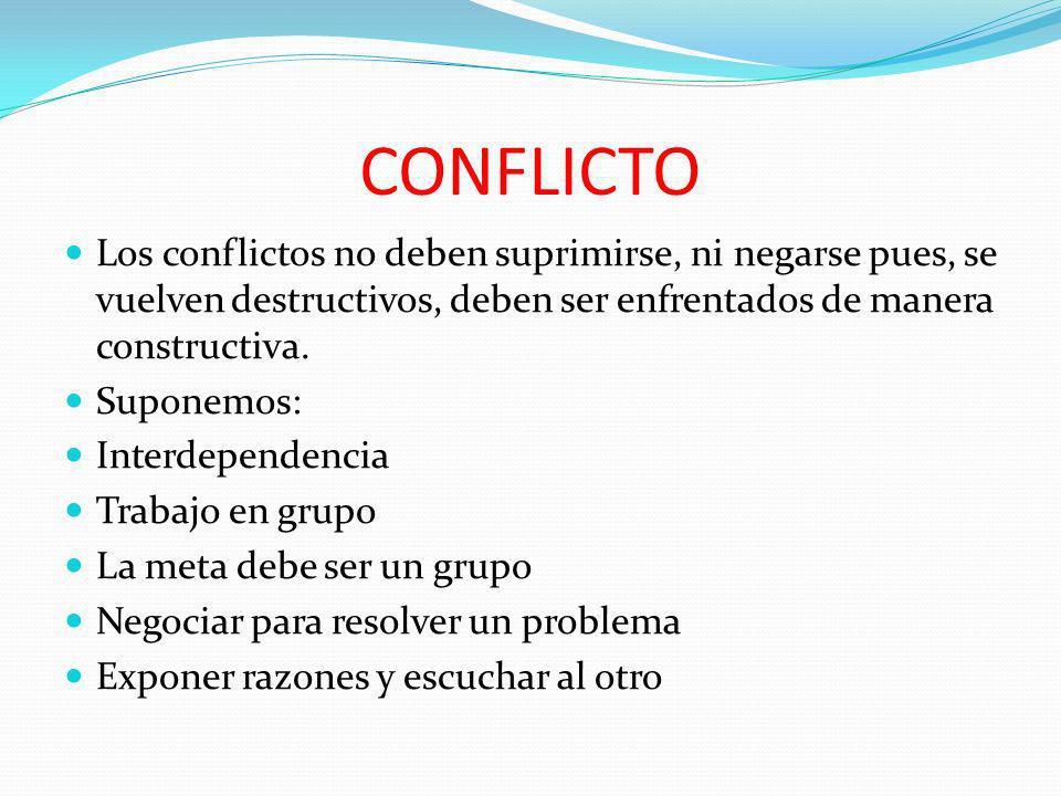 CONFLICTO Los conflictos no deben suprimirse, ni negarse pues, se vuelven destructivos, deben ser enfrentados de manera constructiva. Suponemos: Inter