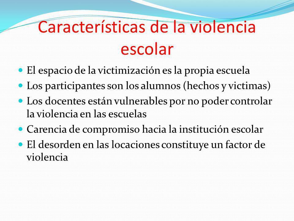 Características de la violencia escolar El espacio de la victimización es la propia escuela Los participantes son los alumnos (hechos y victimas) Los