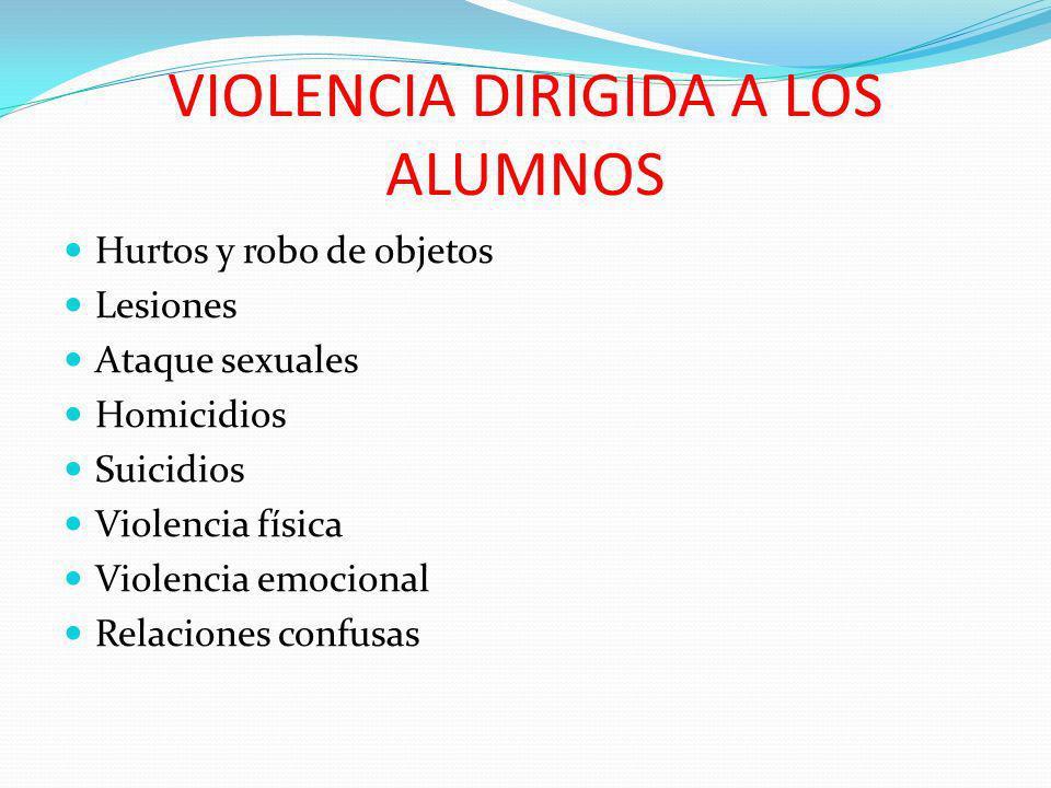 VIOLENCIA DIRIGIDA A LOS ALUMNOS Hurtos y robo de objetos Lesiones Ataque sexuales Homicidios Suicidios Violencia física Violencia emocional Relacione