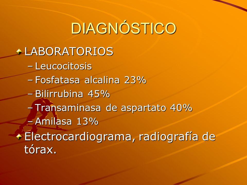 DIAGNÓSTICO LABORATORIOS –Leucocitosis –Fosfatasa alcalina 23% –Bilirrubina 45% –Transaminasa de aspartato 40% –Amilasa 13% Electrocardiograma, radiografía de tórax.