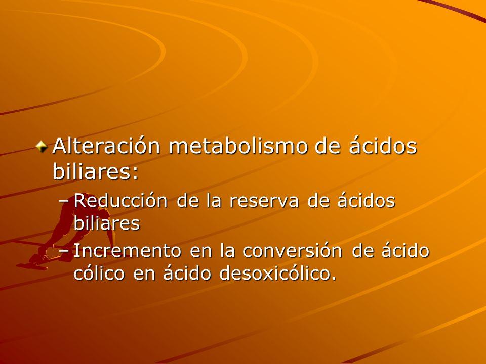 Alteración metabolismo de ácidos biliares: –Reducción de la reserva de ácidos biliares –Incremento en la conversión de ácido cólico en ácido desoxicólico.