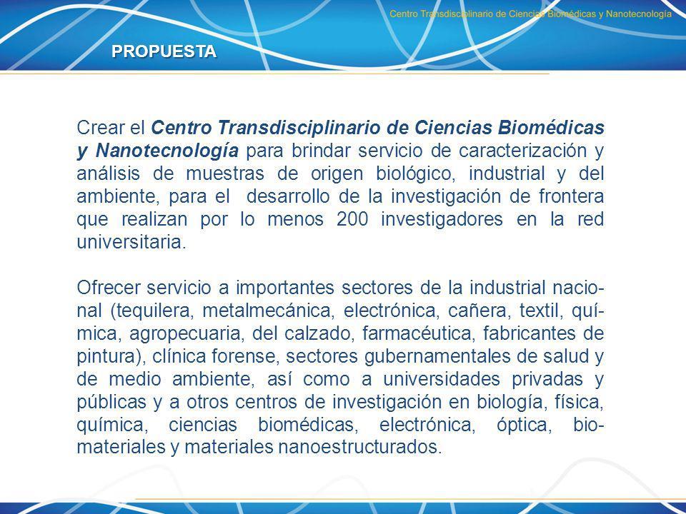 Crear el Centro Transdisciplinario de Ciencias Biomédicas y Nanotecnología para brindar servicio de caracterización y análisis de muestras de origen b