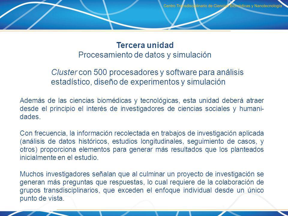 Tercera unidad Procesamiento de datos y simulación Cluster con 500 procesadores y software para análisis estadístico, diseño de experimentos y simulac