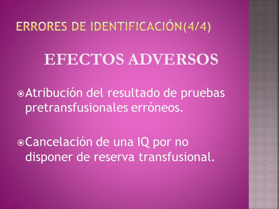 Atribución del resultado de pruebas pretransfusionales erróneos. Cancelación de una IQ por no disponer de reserva transfusional. EFECTOS ADVERSOS