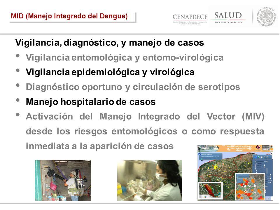 MID (Manejo Integrado del Dengue) Vigilancia, diagnóstico, y manejo de casos Vigilancia entomológica y entomo-virológica Vigilancia epidemiológica y v