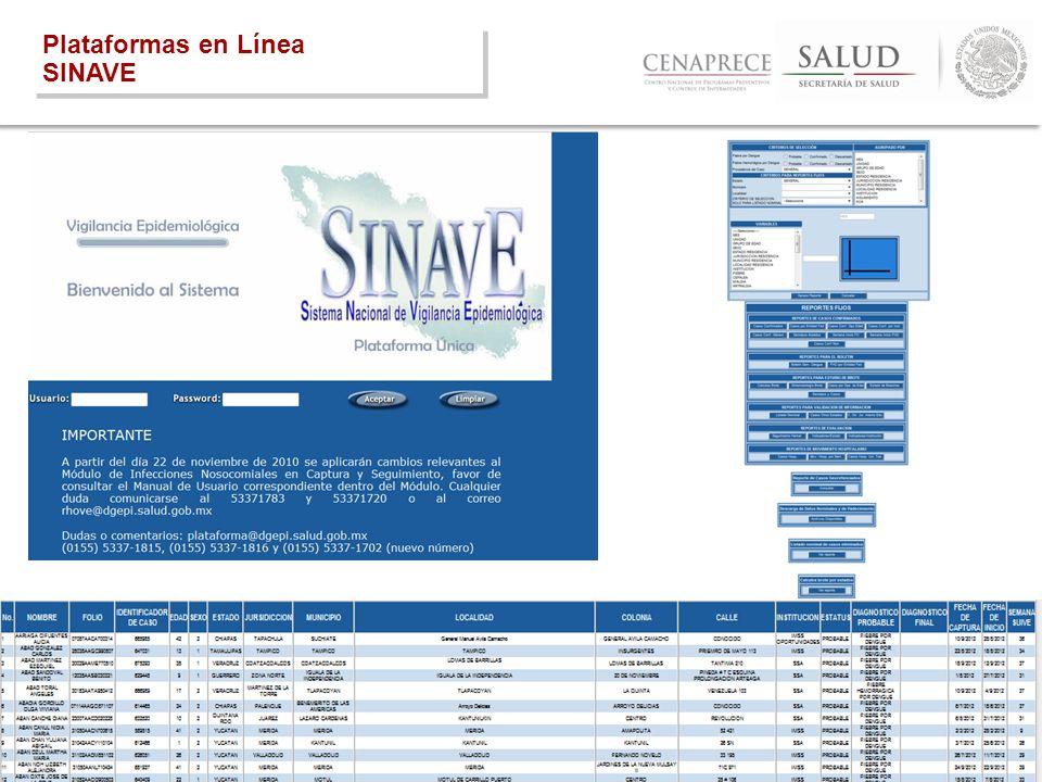 Plataformas en Línea SINAVE Plataformas en Línea SINAVE