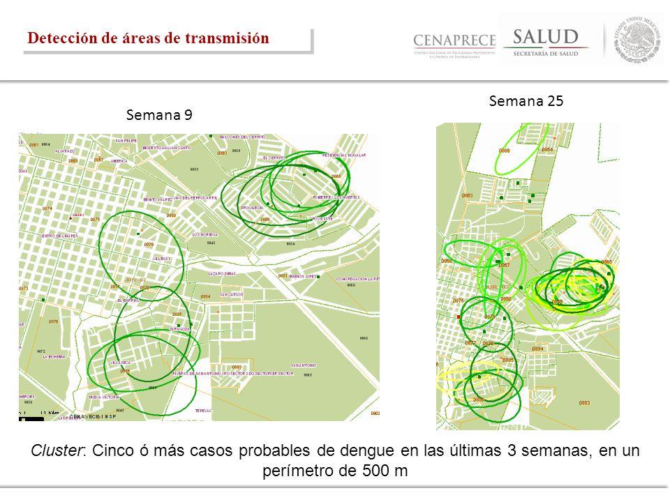 Cluster: Cinco ó más casos probables de dengue en las últimas 3 semanas, en un perímetro de 500 m Semana 9 Semana 25 Detección de áreas de transmisión