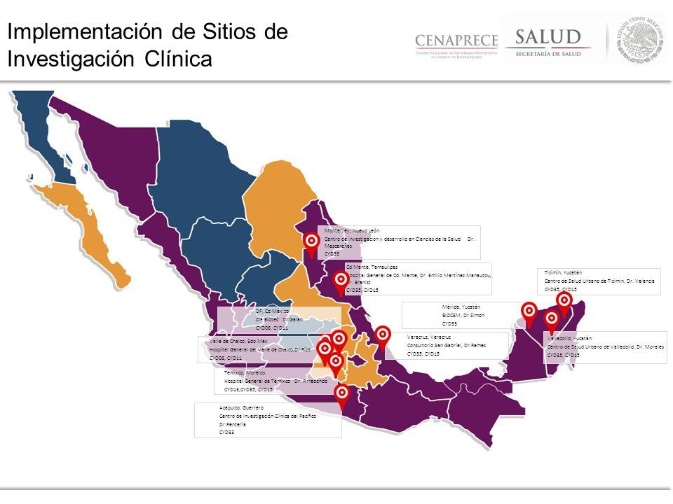 Implementación de Sitios de Investigación Clínica Acapulco, Guerrero Centro de Investigación Clínica del Pacífico Dr.Rentería CYD33 Monterrey, Nuevo L