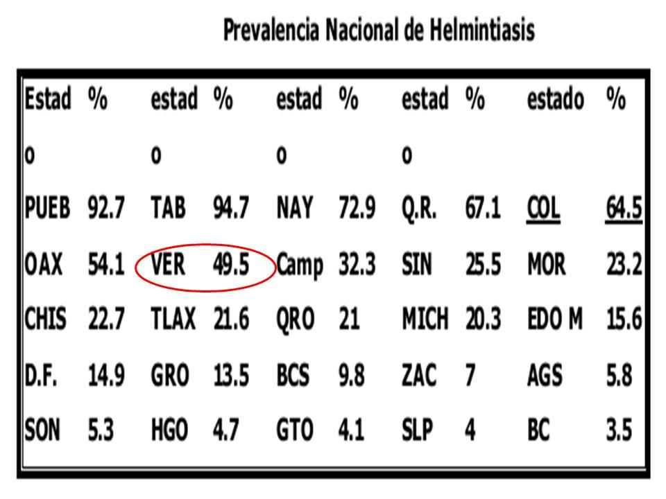 Comparar la existencia de parasitosis en un grupo de infantes de una escuela primaria rural y en una escuela primaria urbana del municipio de Veracruz; Ver, México.