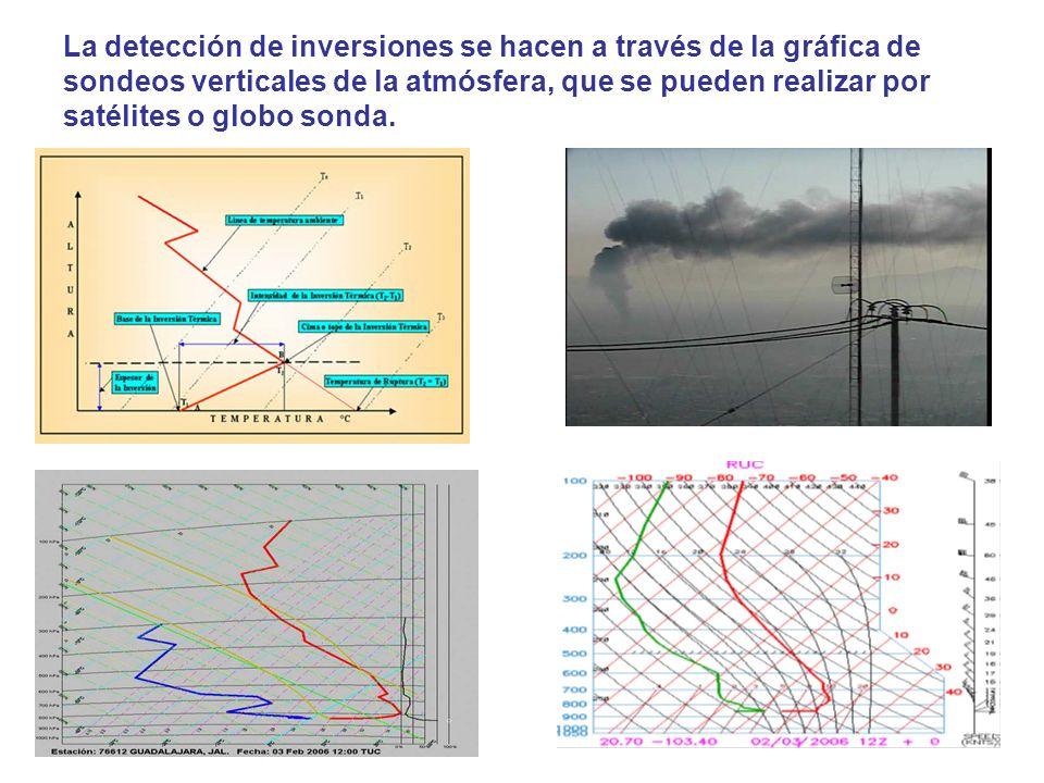 La detección de inversiones se hacen a través de la gráfica de sondeos verticales de la atmósfera, que se pueden realizar por satélites o globo sonda.