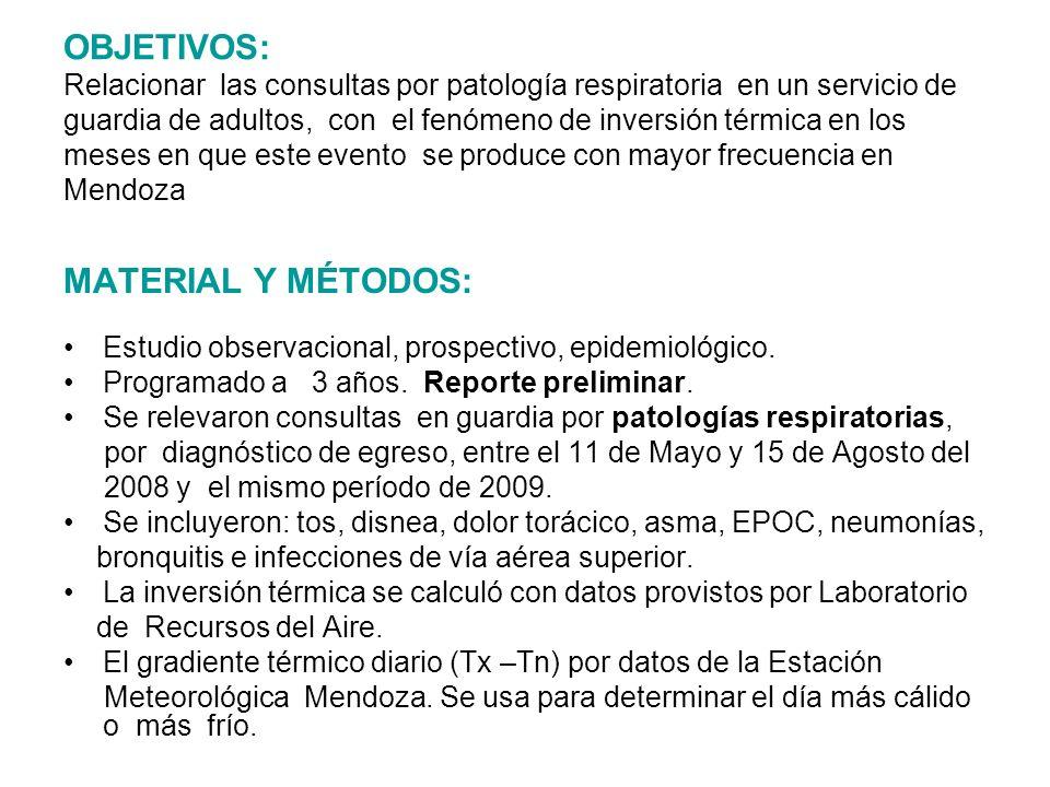 OBJETIVOS: Relacionar las consultas por patología respiratoria en un servicio de guardia de adultos, con el fenómeno de inversión térmica en los meses
