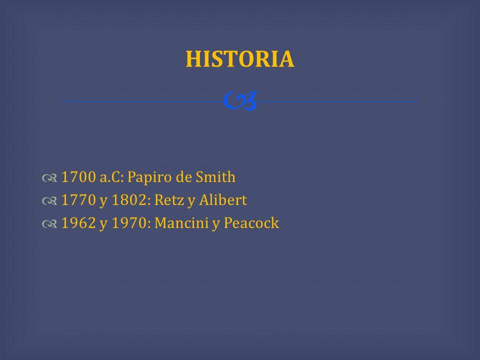 1700 a.C: Papiro de Smith 1770 y 1802: Retz y Alibert 1962 y 1970: Mancini y Peacock HISTORIA