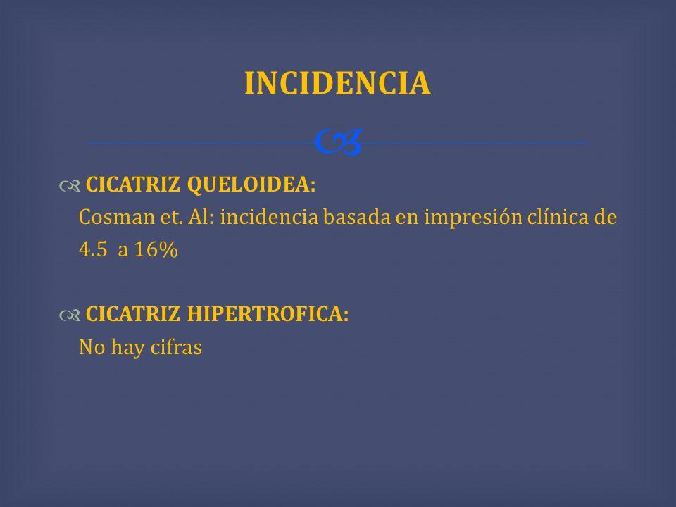 CICATRIZ QUELOIDEA: Cosman et. Al: incidencia basada en impresión clínica de 4.5 a 16% CICATRIZ HIPERTROFICA: No hay cifras INCIDENCIA