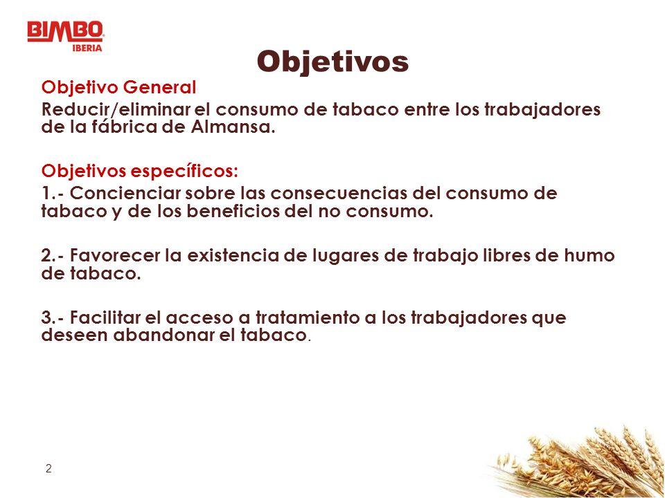 2 Objetivos Objetivo General Reducir/eliminar el consumo de tabaco entre los trabajadores de la fábrica de Almansa. Objetivos específicos: 1.- Concien