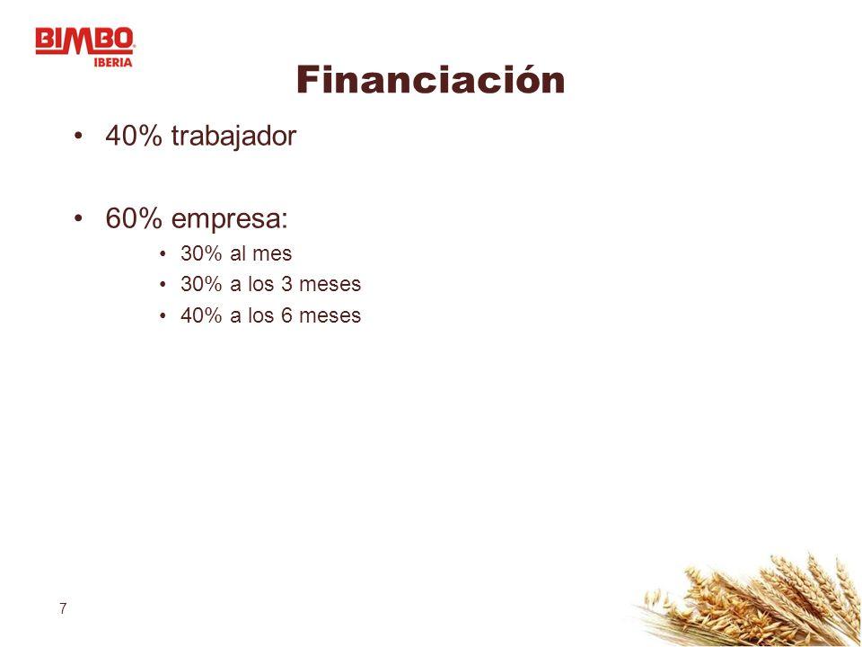 7 Financiación 40% trabajador 60% empresa: 30% al mes 30% a los 3 meses 40% a los 6 meses