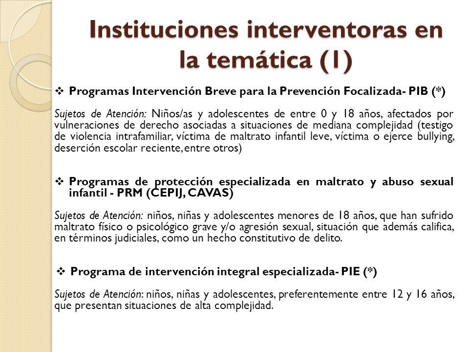 Instituciones interventoras en la temática (1) Programas Intervención Breve para la Prevención Focalizada- PIB (*) Sujetos de Atención: Niños/as y ado