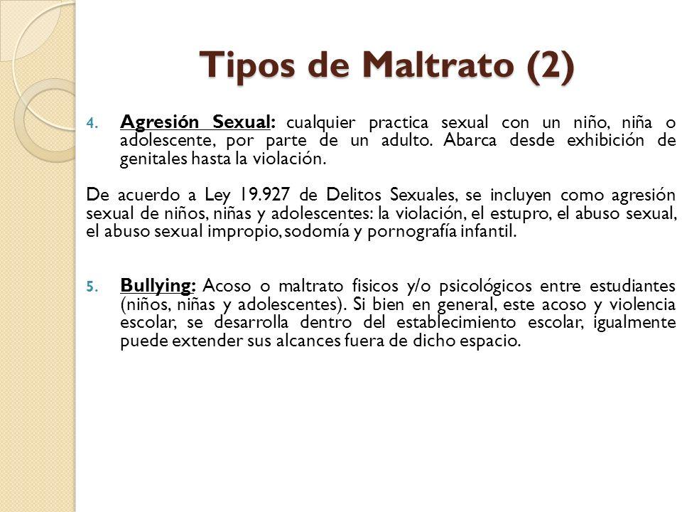 Tipos de Maltrato (2) 4. Agresión Sexual: cualquier practica sexual con un niño, niña o adolescente, por parte de un adulto. Abarca desde exhibición d