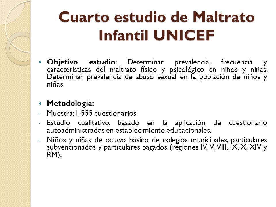 Cuarto estudio de Maltrato Infantil UNICEF Objetivo estudio: Determinar prevalencia, frecuencia y características del maltrato físico y psicológico en