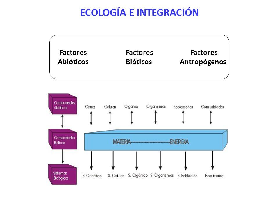 ECOLOGÍA E INTEGRACIÓN Factores Factores Factores Abióticos Bióticos Antropógenos