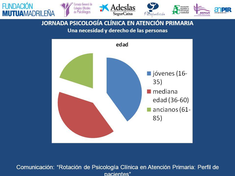 JORNADA PSICOLOGÍA CLÍNICA EN ATENCIÓN PRIMARIA Una necesidad y derecho de las personas Comunicación: Rotación de Psicología Clínica en Atención Prima