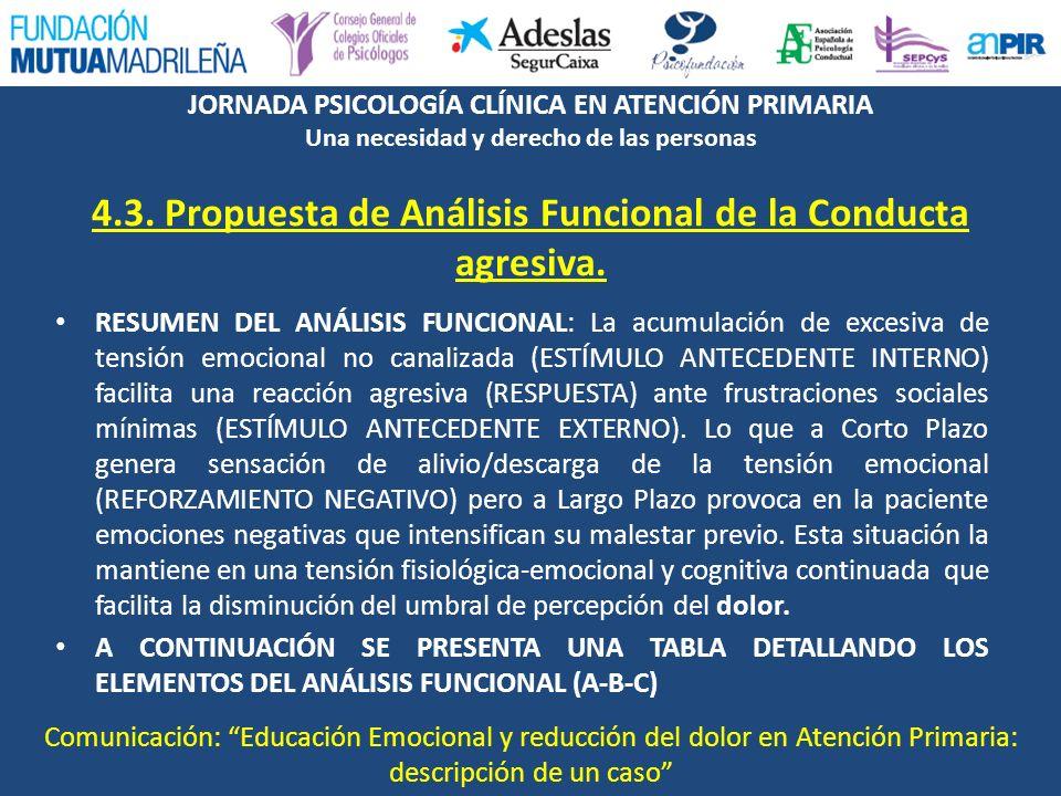 JORNADA PSICOLOGÍA CLÍNICA EN ATENCIÓN PRIMARIA Una necesidad y derecho de las personas 4.3. Propuesta de Análisis Funcional de la Conducta agresiva.