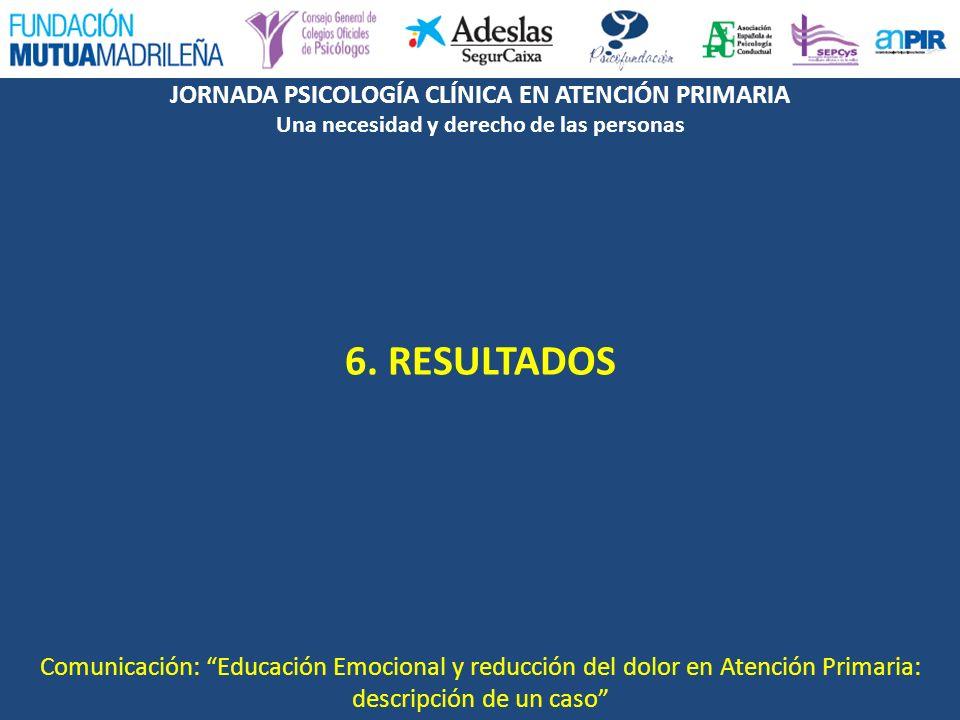 JORNADA PSICOLOGÍA CLÍNICA EN ATENCIÓN PRIMARIA Una necesidad y derecho de las personas 6. RESULTADOS Comunicación: Educación Emocional y reducción de