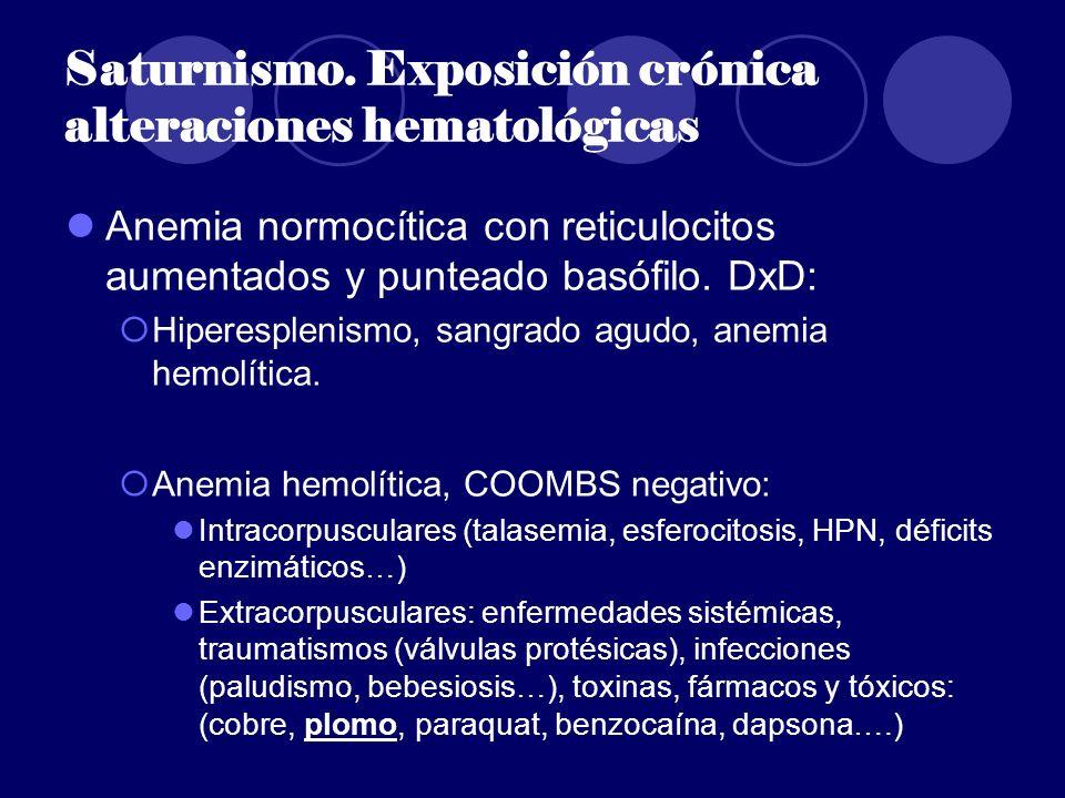 Saturnismo. Exposición crónica alteraciones hematológicas Anemia normocítica con reticulocitos aumentados y punteado basófilo. DxD: Hiperesplenismo, s