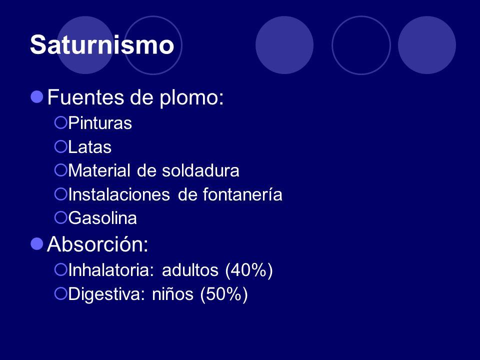 Saturnismo Fuentes de plomo: Pinturas Latas Material de soldadura Instalaciones de fontanería Gasolina Absorción: Inhalatoria: adultos (40%) Digestiva