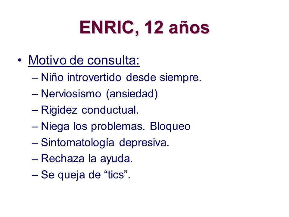 ENRIC, 12 años Motivo de consulta: –Niño introvertido desde siempre. –Nerviosismo (ansiedad) –Rigidez conductual. –Niega los problemas. Bloqueo –Sinto